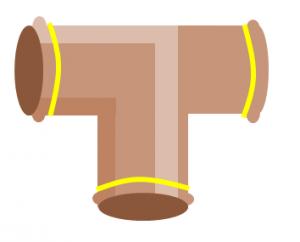 Cuivre-gaz
