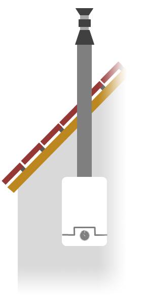 conduit fumee gaz