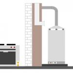ventilation gaz